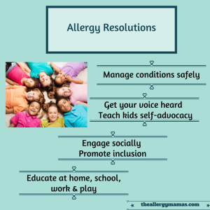 Final_Allergy Resolutions